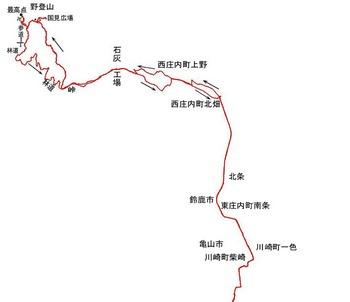 cycle-nonobori-zu-1.jpg